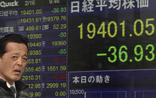 A man walks past an electronic stock indicator of a securities firm showing Japan's Nikkei 225 stock market index that fell 36.93 points to 19401.05 in Tokyo, Thursday morning, Feb. 16, 2017. Asian stocks were mixed Thursday as investors took profit amid expectations that the Federal Reserve could raise interest rates more aggressively than expected following upbeat U.S. economic data. (AP Photo/Shizuo Kambayashi)