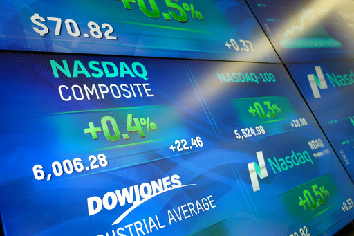 Nasdaq Composite Tops 6000 for First Time