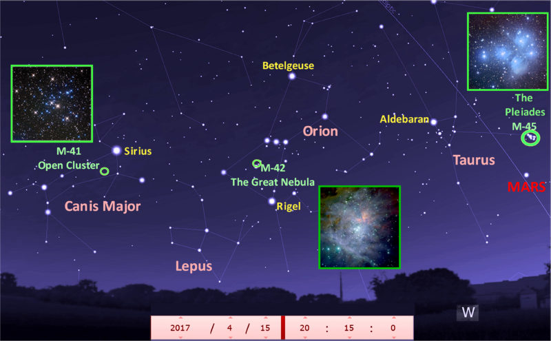 Graphic by GERRY DESCOTEAUX Here's a midmonth look at the southwestern horizon, where, besides Mars, several of winter's most notable sights are present for a last look before they join the sun below the tree line.