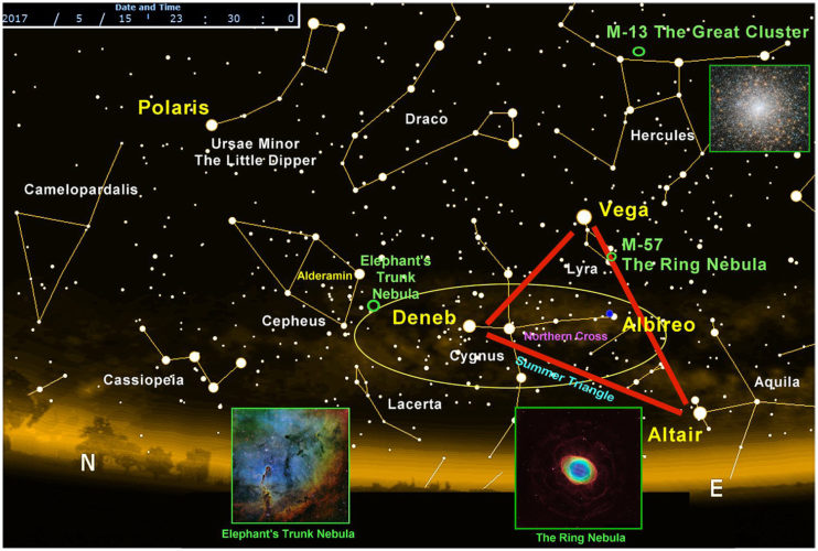 Graphic by GERRY DESTOTEAUX; inset images courtesy of NASA/HST Rising above the northeastern horizon in mid-May, some of summer's most noted sights arrive just prior to the witching hour. Among them are M-57, the Ring Nebula (inset) and the Great Cluster in Hercules, M-13. Noted beacons like those of the Summer Triangle are also joined by elements of the Summer Milky Way.