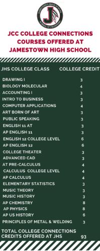 JHS College Visual copy