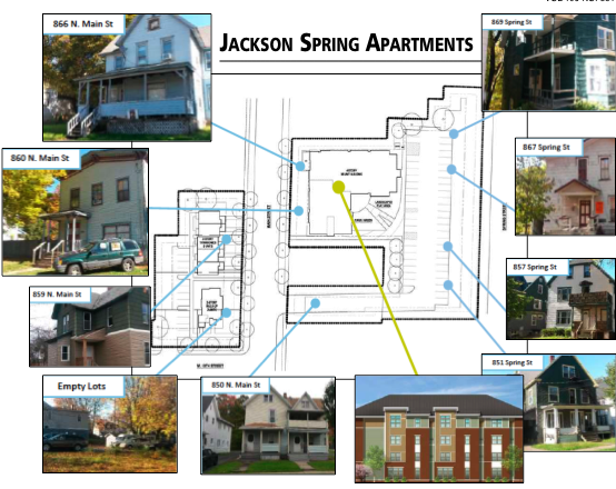 Photos of dilapidated houses and a conceptual drawing of the new proposed Jackson Spring housing development project. Citizen's Opportunity for Development & Equality Inc. and The NRP Group are applying for $12 million in state funding to demolish eight dilapidated houses and to construct the new housing development.
