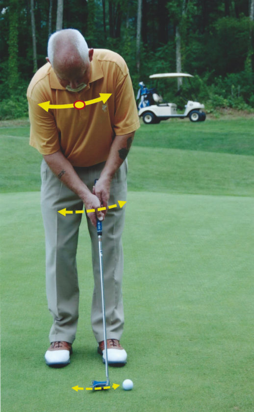 Visualize the putter moving on an arc not moving parallel to the ground.