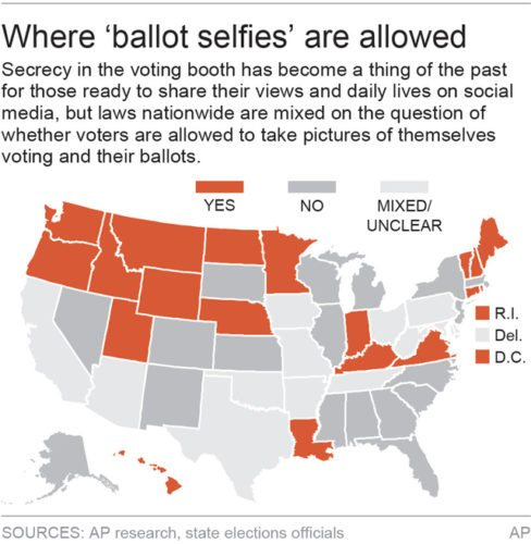 Chart shows where pictures in the voting booth are allowed